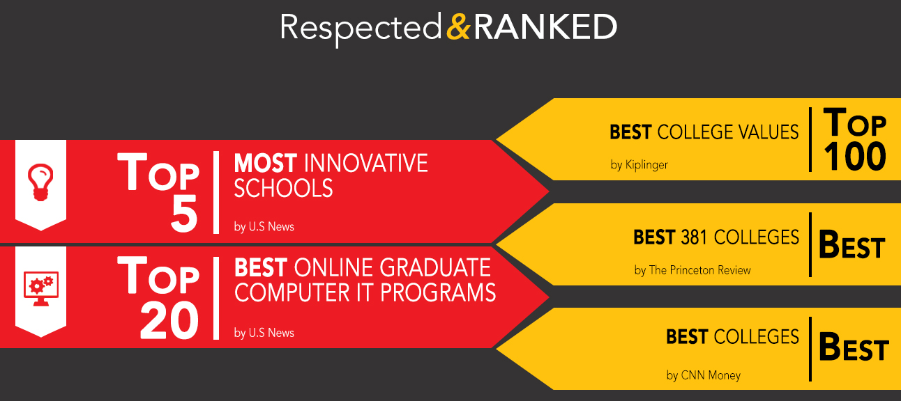 Umbc Information Systems Online